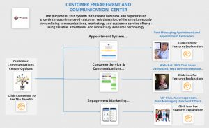 Text Chat customer engagement